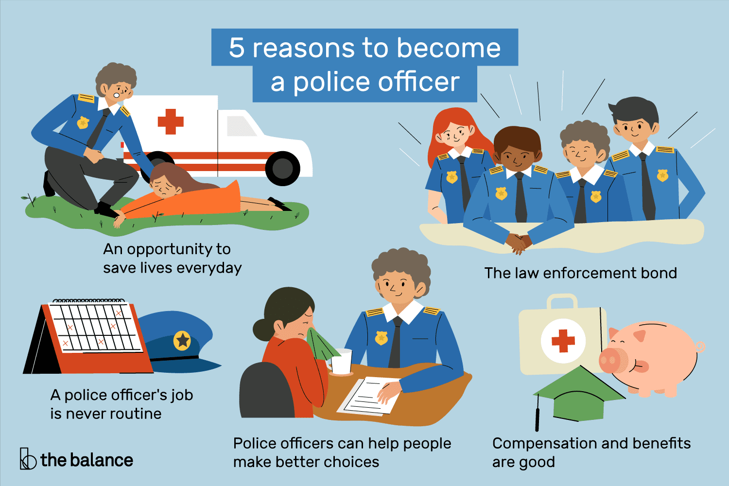 Why i want to become a police officer essay