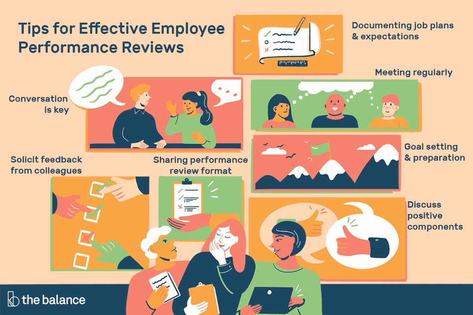 Work review tips