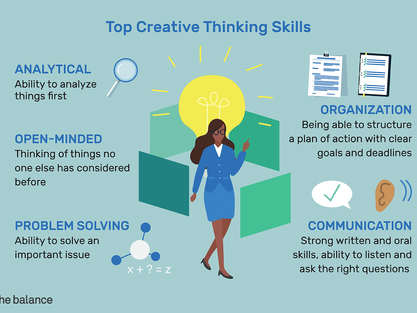 Creative Thinking: What Is It?