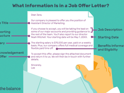 What information is included in a job offer letter? Hand holding a letter of acceptance pointing out the following: job title, reporting structure, salary, acknowledgement of offer, job description, starting date, benefits information and eligibility.