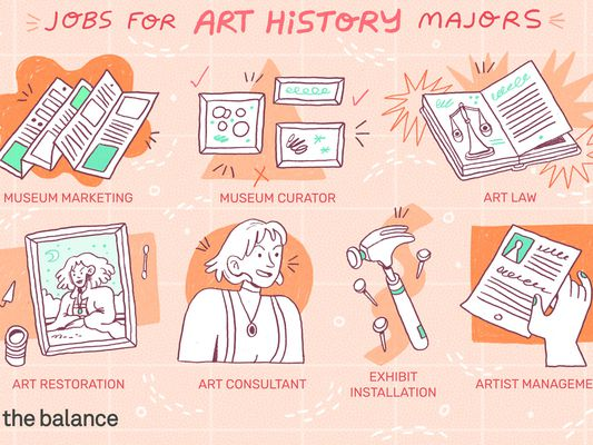 This illustration includes a variety of jobs for art history majors including