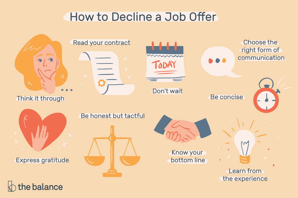How to decline a job offer