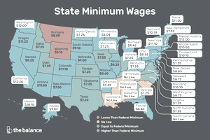 2019 Federal and State Minimum Wage Rates