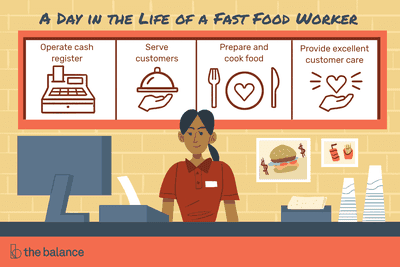 A day in the life of a fast food worker: Operate cash register, Serve customers, Prepare and cook food, Provide excellent customer care
