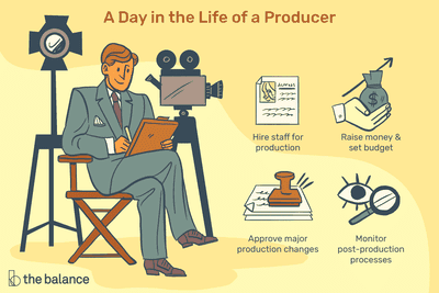 A day in the life of a producer: Hire staff for production, raise money and set budget, approve major production changes, monitor post-production processes