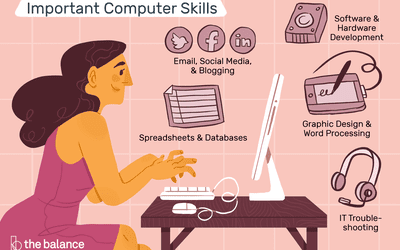 Important Skills For Information Technology It Jobs