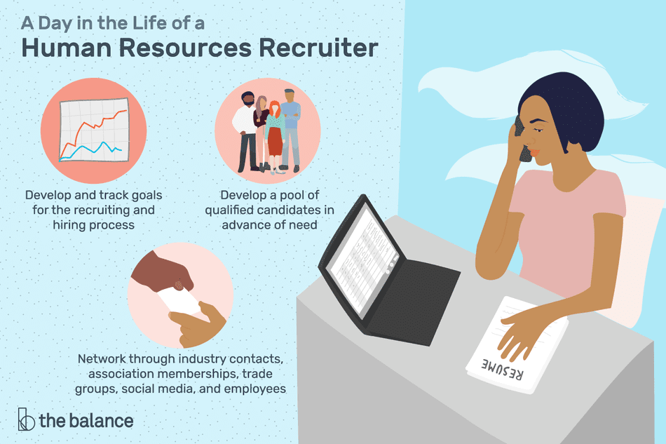 a day in the life of a human resources recruiter