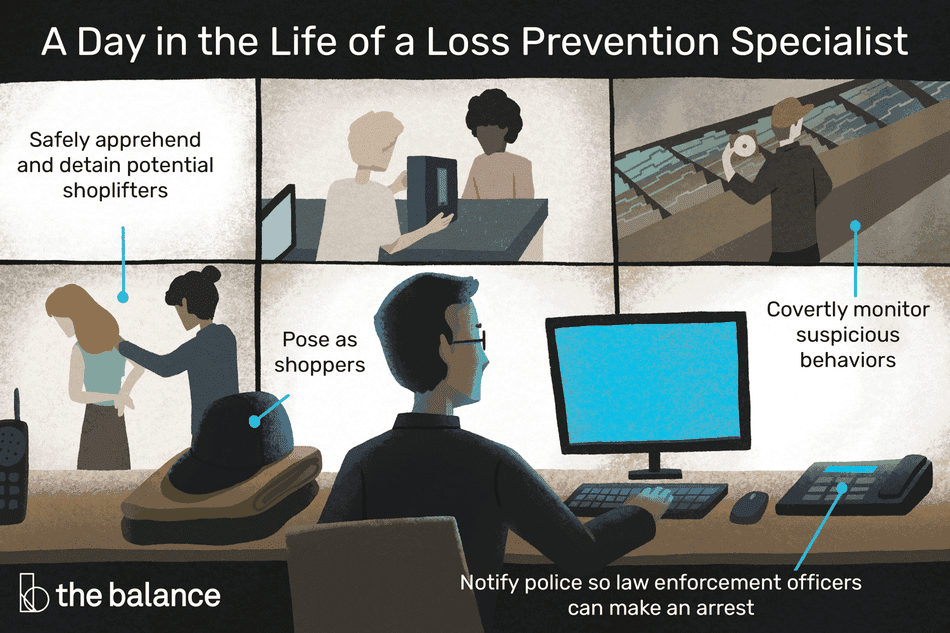 A day in the life of a loss prevention specialist: Safely apprehend and detain potential shoplifters, pose as shoppers, covertly monitor suspicious behaviors, notify police so law enforcement officers can make an arrest