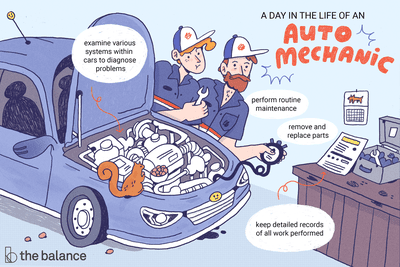 A day in the life of an auto mechanic: Examine various systems within cars to diagnose problems, perform routine maintenance, remove and replace parts, keep detailed records of all work performed