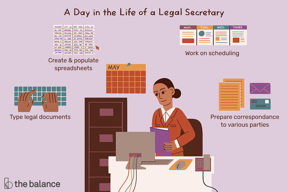A day in the life of a legal secretary: Type legal documents, create and populate spreadsheets, work on scheduling, prepare correspondence to various parties