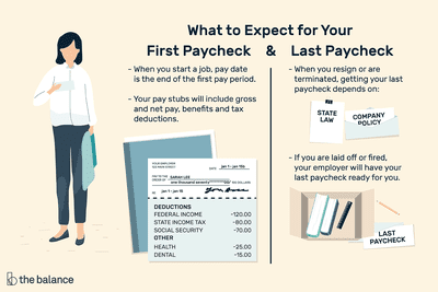 Info-graphic of first of last paycheck