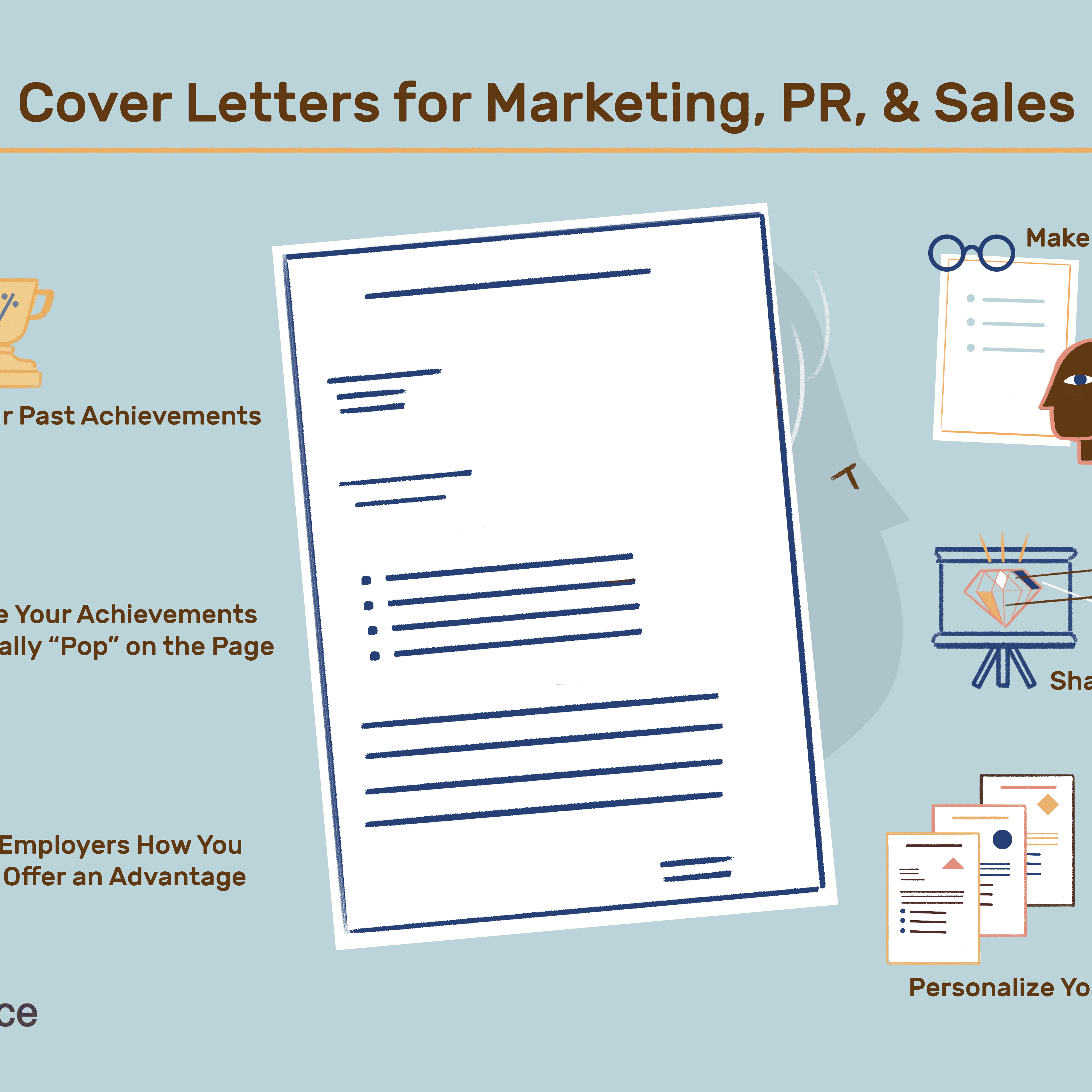 Sales And Marketing Cover Letter Examples And Templates