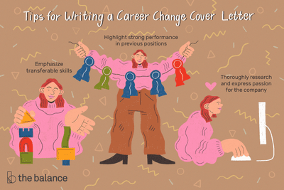 This illustration offers tips for writing a career change cover letter including