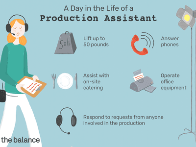 A day in the life of a production assistant: Lift up to 50 pounds, Assist with on-site catering, Answer phones, Operate office equipment, Respond to requests from anyone involved in the production