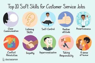 skills of customer service