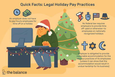 """This illustration includes quick facts about legal holiday pay practices including """"An employer does not have to pay hourly employees for time off on a holiday,"""" """"No federal law requires employers to provide time off-paid or otherwise-to employees on nationally recognized holidays,"""" and """"Employer is obligated to provide reasonable accommodation for the religious practices of its employees (unless it can show that the accommodation would result in undue hardship for its business)"""