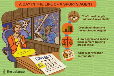 A day in the life of a sports agent: You'll need people skills and sales ability, crunch numbers and research your leagues, a law degree and sports management training are essential, obtain certification in your state