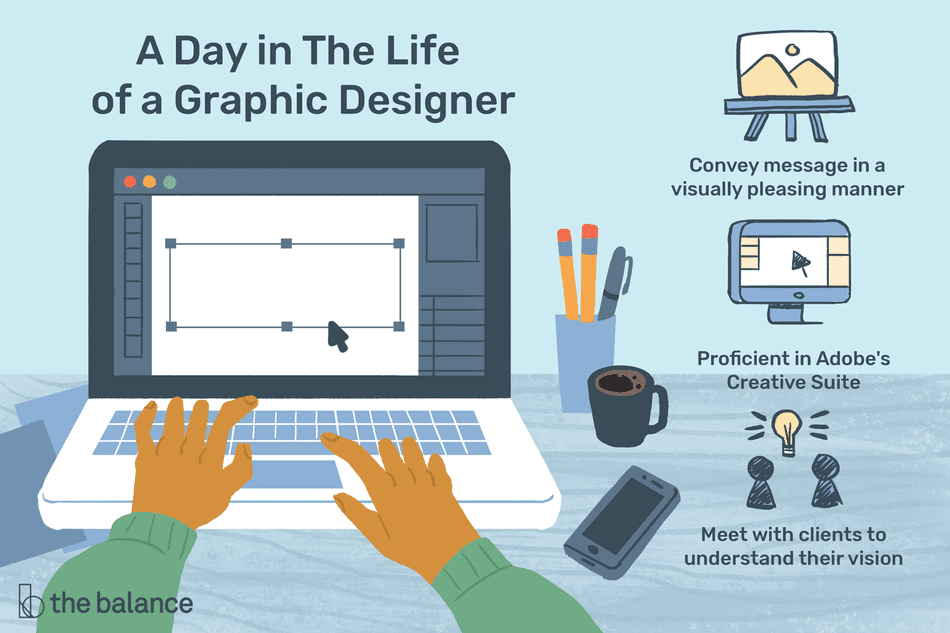 A day in the life of a graphic designer: Convey message in a visually pleasing manner, proficient in Adobe's Create Suite, meet with clients to understand their vision