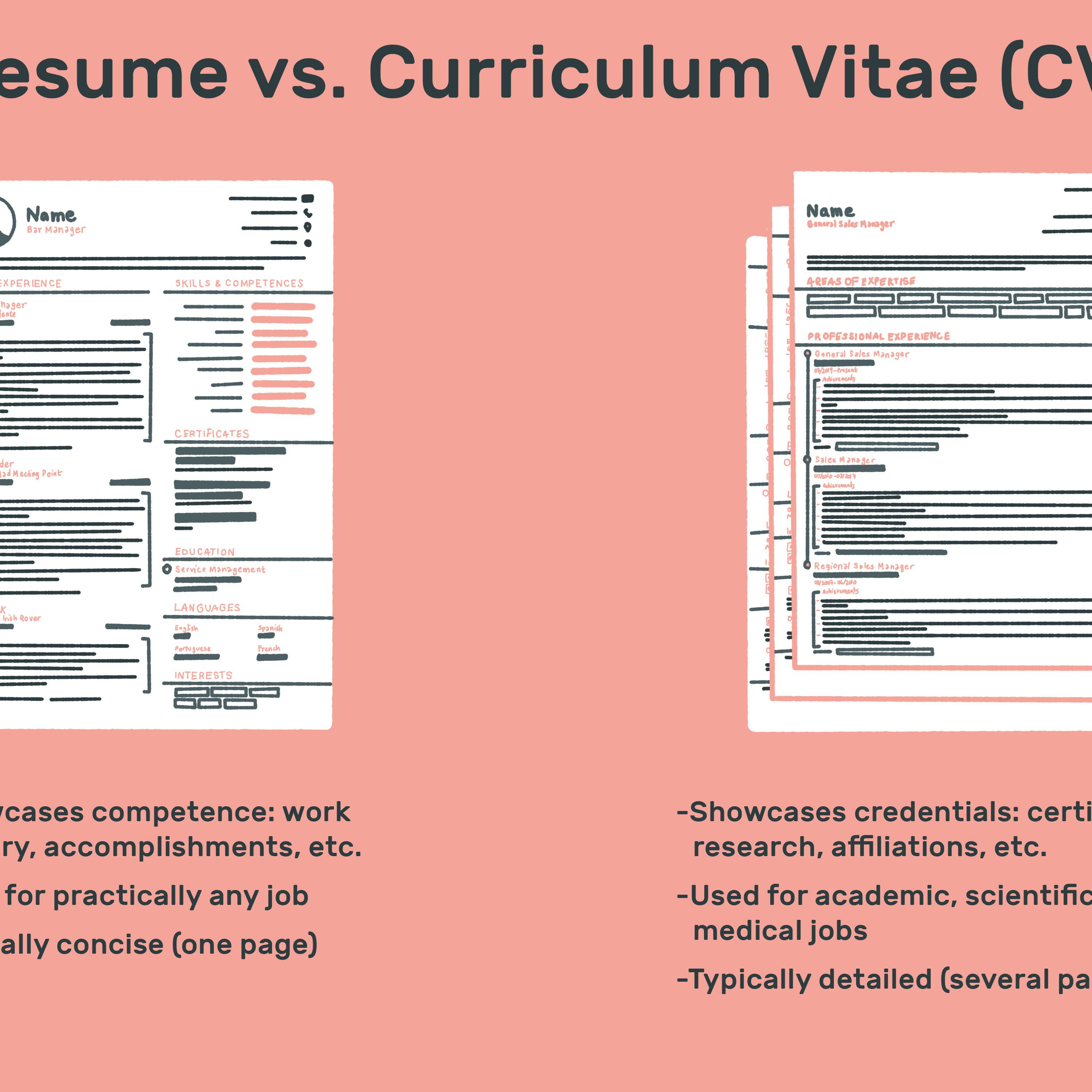 The Difference Between a Resume and a Curriculum Vitae
